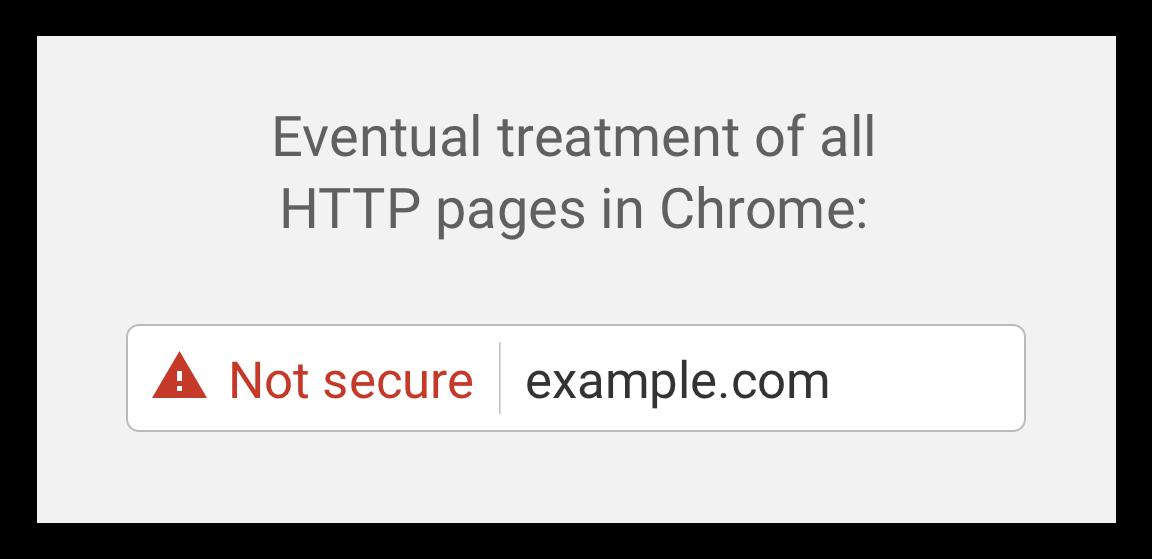Credit: https://security.googleblog.com/2016/09/moving-towards-more-secure-web.html